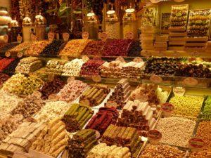 international food translation Signewords
